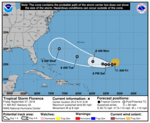 Potential track of Florence
