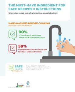 infographic-hand-washing