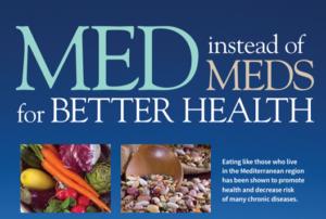 Med Instead of Meds description