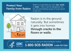 Cover photo for January Is National Radon Action Month!